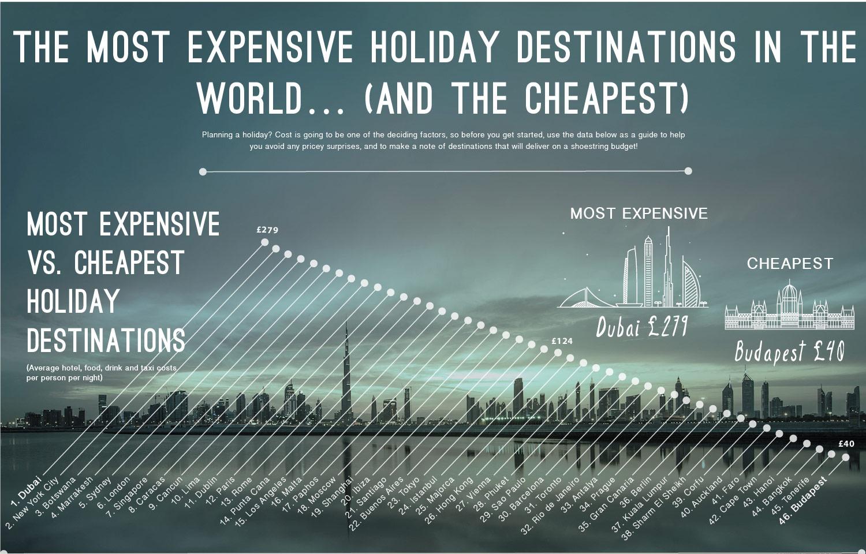 hoppa_Expensive-Holidays_Infographic_3-01_01